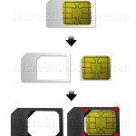 Transformer sa Carte SIM Maroc Telecom en MicroSIM